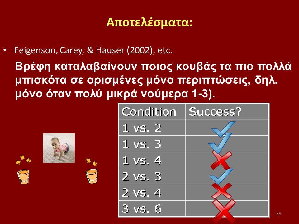 85 Αποτελέσματα: Feigenson, Carey, & Hauser (2002), etc.