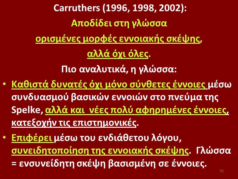 92 Carruthers (1996, 1998, 2002): Αποδίδει στη γλώσσα ορισμένες μορφές εννοιακής σκέψης, αλλά όχι όλες.