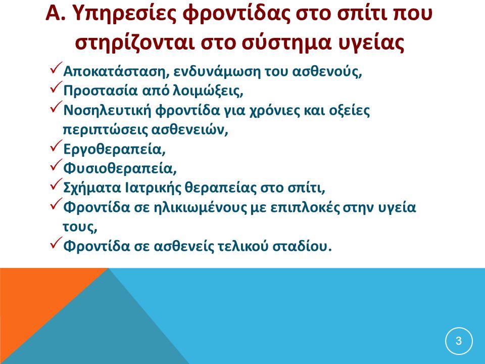 Α. Υπηρεσίες φροντίδας στο σπίτι που στηρίζονται στο σύστημα υγείας  Αποκατάσταση, ενδυνάμωση του ασθενούς,  Προστασία από λοιμώξεις,  Νοσηλευτική