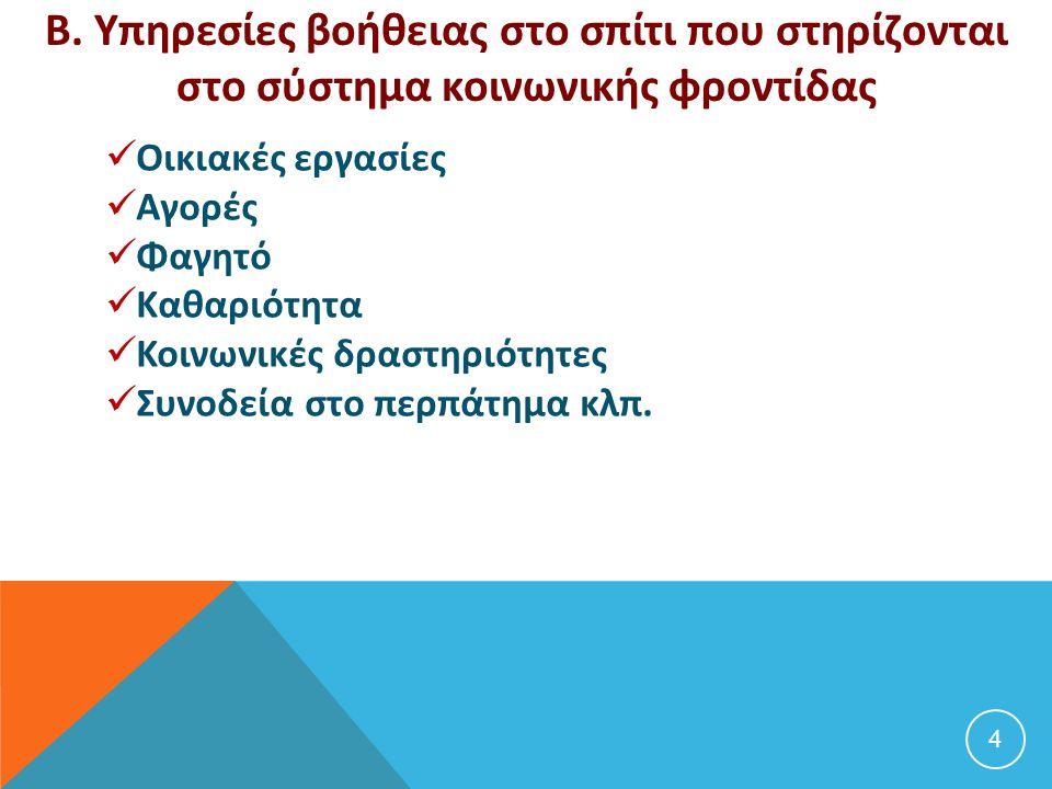 Β. Υπηρεσίες βοήθειας στο σπίτι που στηρίζονται στο σύστημα κοινωνικής φροντίδας Οικιακές εργασίες Αγορές Φαγητό Καθαριότητα Κοινωνικές δραστηριότητες