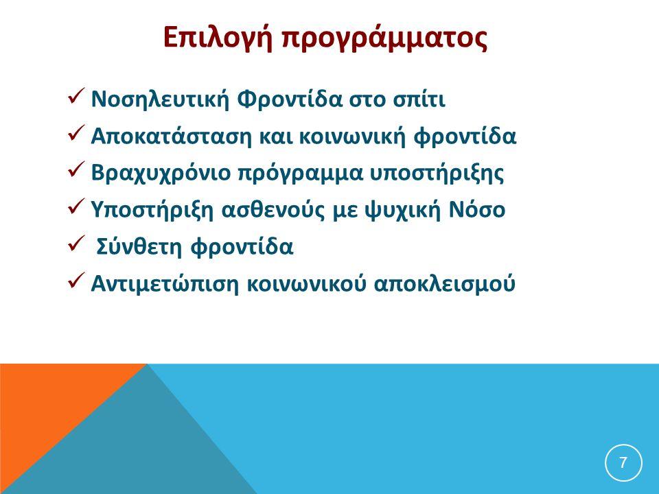 Επιλογή προγράμματος Νοσηλευτική Φροντίδα στο σπίτι Αποκατάσταση και κοινωνική φροντίδα Βραχυχρόνιο πρόγραμμα υποστήριξης Υποστήριξη ασθενούς με ψυχική Νόσο Σύνθετη φροντίδα Αντιμετώπιση κοινωνικού αποκλεισμού 7