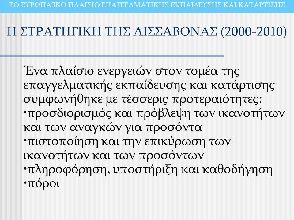 Η ΣΤΡΑΤΗΓΙΚΗ ΤΗΣ ΛΙΣΣΑΒΟΝΑΣ (2000-2010) ΤΟ ΕΥΡΩΠΑΊΚΟ ΠΛΑΙΣΙΟ ΕΠΑΓΓΕΛΜΑΤΙΚΗΣ ΕΚΠΑΙΔΕΥΣΗΣ ΚΑΙ ΚΑΤΑΡΤΙΣΗΣ Ένα πλαίσιο ενεργειών στον τομέα της επαγγελματικής εκπαίδευσης και κατάρτισης συμφωνήθηκε με τέσσερις προτεραιότητες: προσδιορισμός και πρόβλεψη των ικανοτήτων και των αναγκών για προσόντα πιστοποίηση και την επικύρωση των ικανοτήτων και των προσόντων πληροφόρηση, υποστήριξη και καθοδήγηση πόροι
