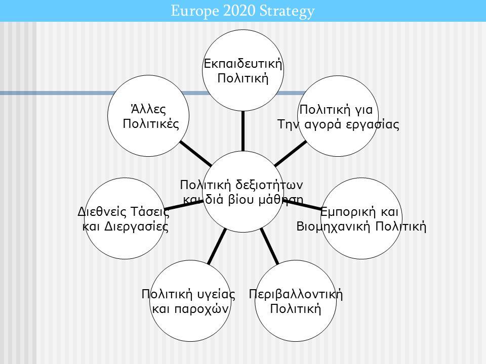 Europe 2020 Strategy Πολιτική δεξιοτήτων και διά βίου μάθηση Εκπαιδευτική Πολιτική Πολιτική για Την αγορά εργασίας Εμπορική και Βιομηχανική Πολιτική Περιβαλλοντική Πολιτική Πολιτική υγείας και παροχών Διεθνείς Τάσεις και Διεργασίες Άλλες Πολιτικές