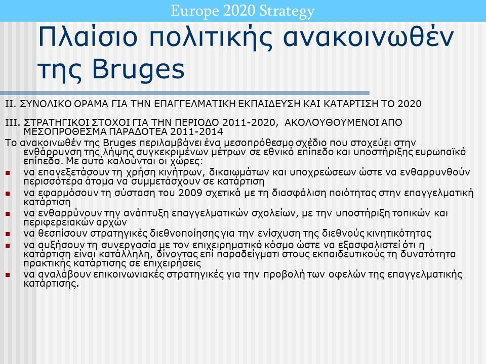 Europe 2020 Strategy Πλαίσιο πολιτικής ανακοινωθέν της Bruges II.