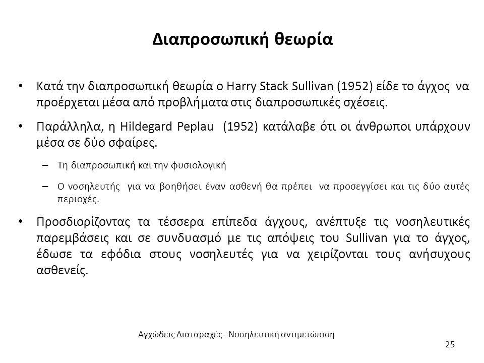 Διαπροσωπική θεωρία Κατά την διαπροσωπική θεωρία ο Harry Stack Sullivan (1952) είδε το άγχος να προέρχεται μέσα από προβλήματα στις διαπροσωπικές σχέσεις.