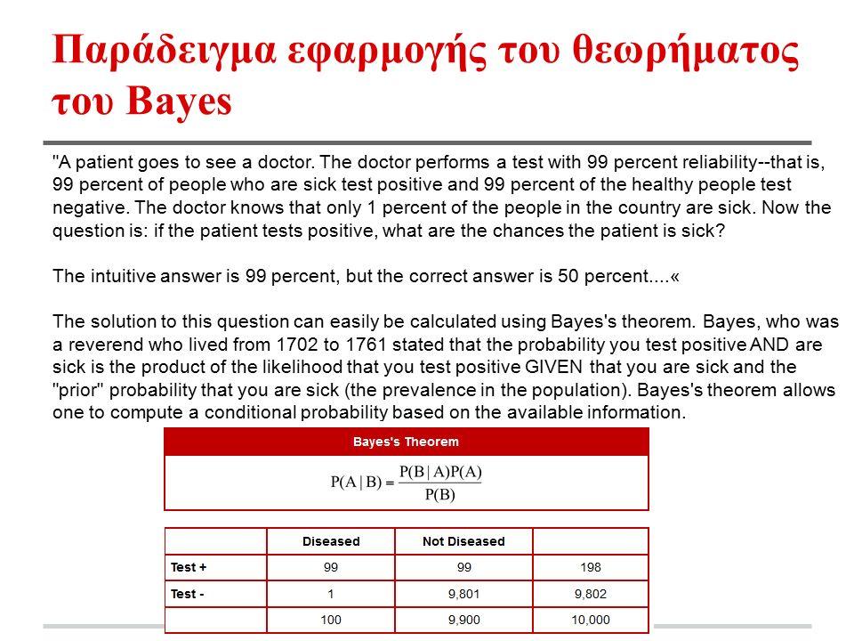 Παράδειγμα εφαρμογής του θεωρήματος του Bayes A patient goes to see a doctor.