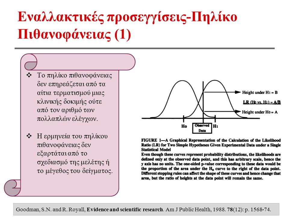 Εναλλακτικές προσεγγίσεις-Πηλίκο Πιθανοφάνειας (1) ❖ Το πηλίκο πιθανοφάνειας δεν επηρεάζεται από τα αίτια τερματισμού μιας κλινικής δοκιμής ούτε από τον αριθμό των πολλαπλών ελέγχων.