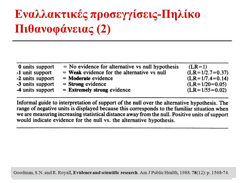 Εναλλακτικές προσεγγίσεις-Πηλίκο Πιθανοφάνειας (2)