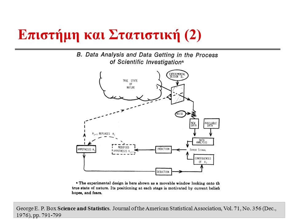Φαινόμενο του «Πρωτέα» (Proteus phenomenon-Μolecular bias) (6) Ioannidis, J.P., et al., Replication validity of genetic association studies.
