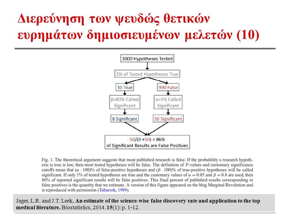Διερεύνηση των ψευδώς θετικών ευρημάτων δημιοσιευμένων μελετών (10) Jager, L.R. and J.T. Leek, An estimate of the science-wise false discovery rate an