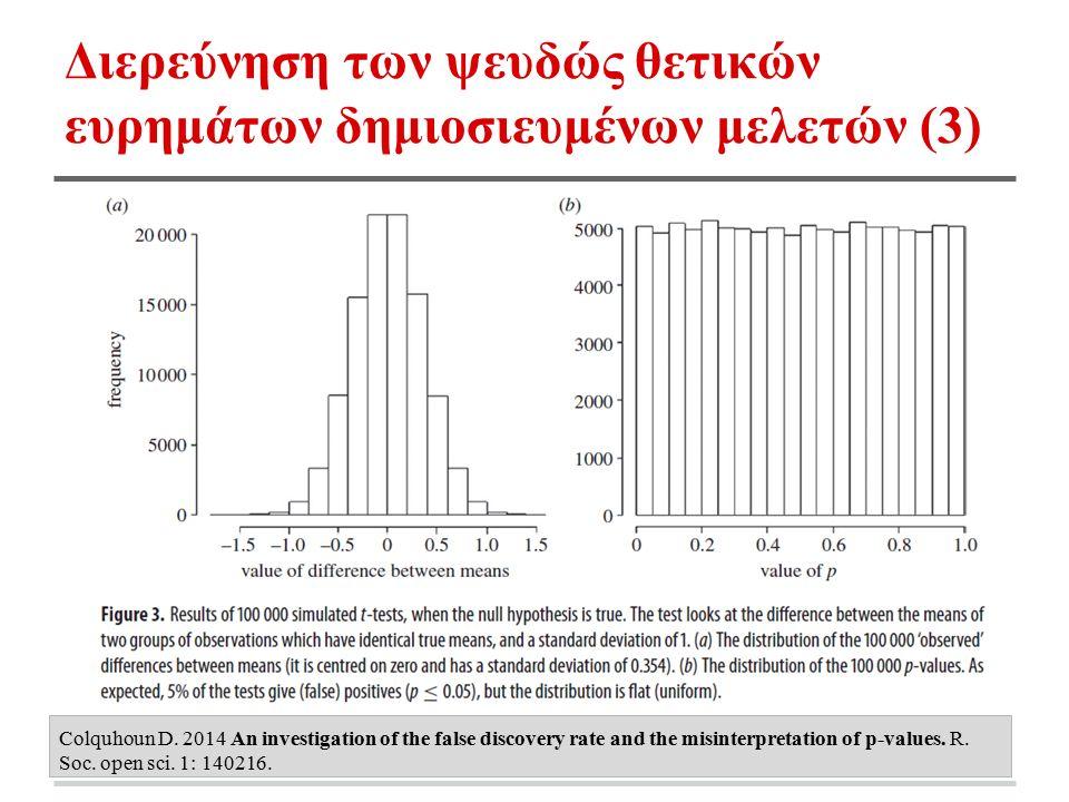 Διερεύνηση των ψευδώς θετικών ευρημάτων δημιοσιευμένων μελετών (3) Colquhoun D. 2014 An investigation of the false discovery rate and the misinterpret