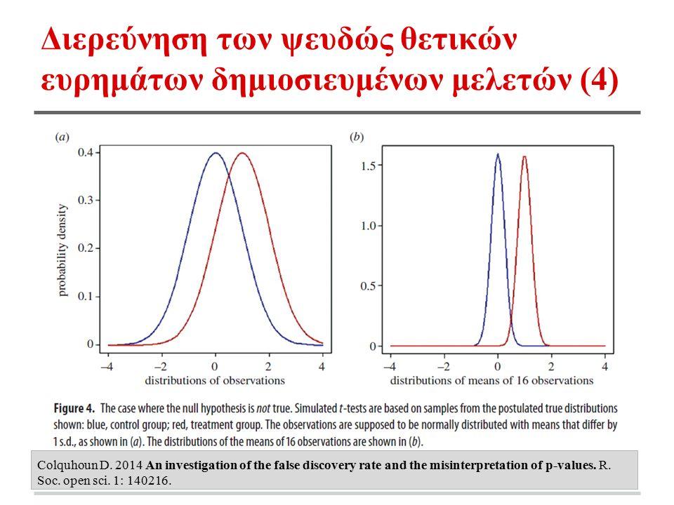 Διερεύνηση των ψευδώς θετικών ευρημάτων δημιοσιευμένων μελετών (4) Colquhoun D. 2014 An investigation of the false discovery rate and the misinterpret
