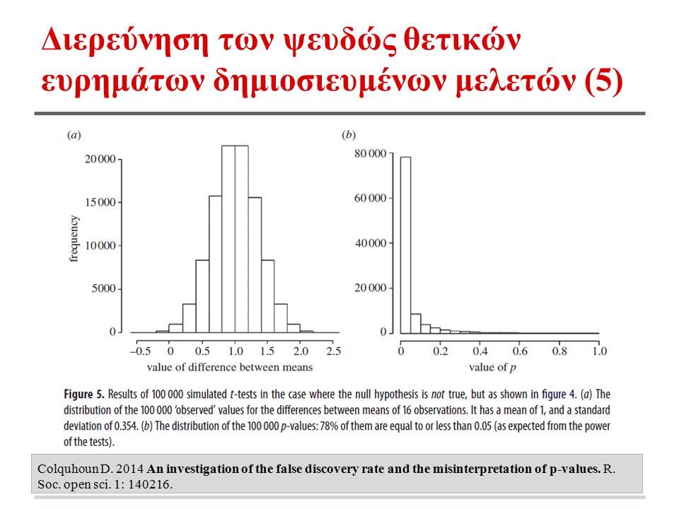 Διερεύνηση των ψευδώς θετικών ευρημάτων δημιοσιευμένων μελετών (5) Colquhoun D. 2014 An investigation of the false discovery rate and the misinterpret