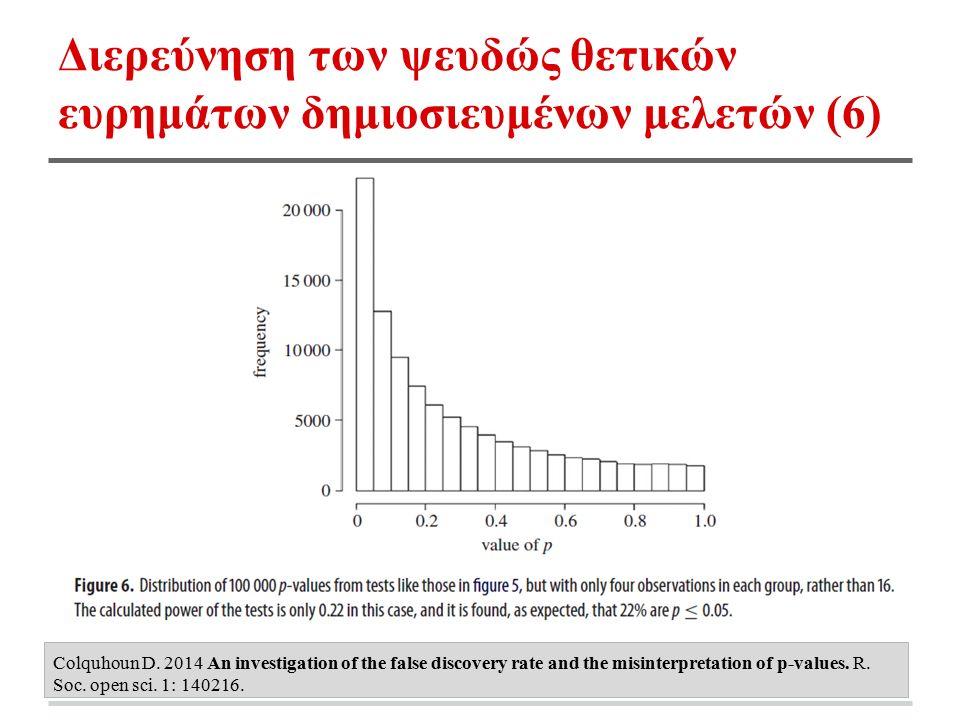 Διερεύνηση των ψευδώς θετικών ευρημάτων δημιοσιευμένων μελετών (6) Colquhoun D. 2014 An investigation of the false discovery rate and the misinterpret