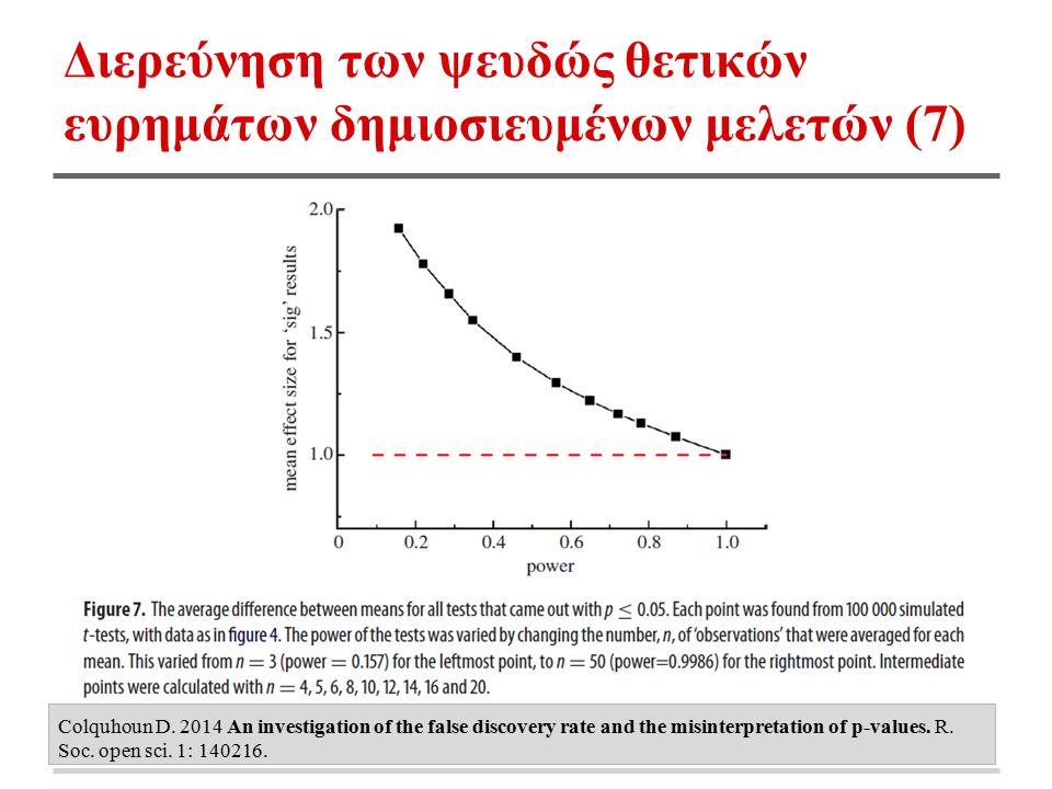 Διερεύνηση των ψευδώς θετικών ευρημάτων δημιοσιευμένων μελετών (7) Colquhoun D. 2014 An investigation of the false discovery rate and the misinterpret