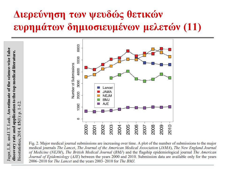 Διερεύνηση των ψευδώς θετικών ευρημάτων δημιοσιευμένων μελετών (11) Jager, L.R. and J.T. Leek, An estimate of the science-wise false discovery rate an
