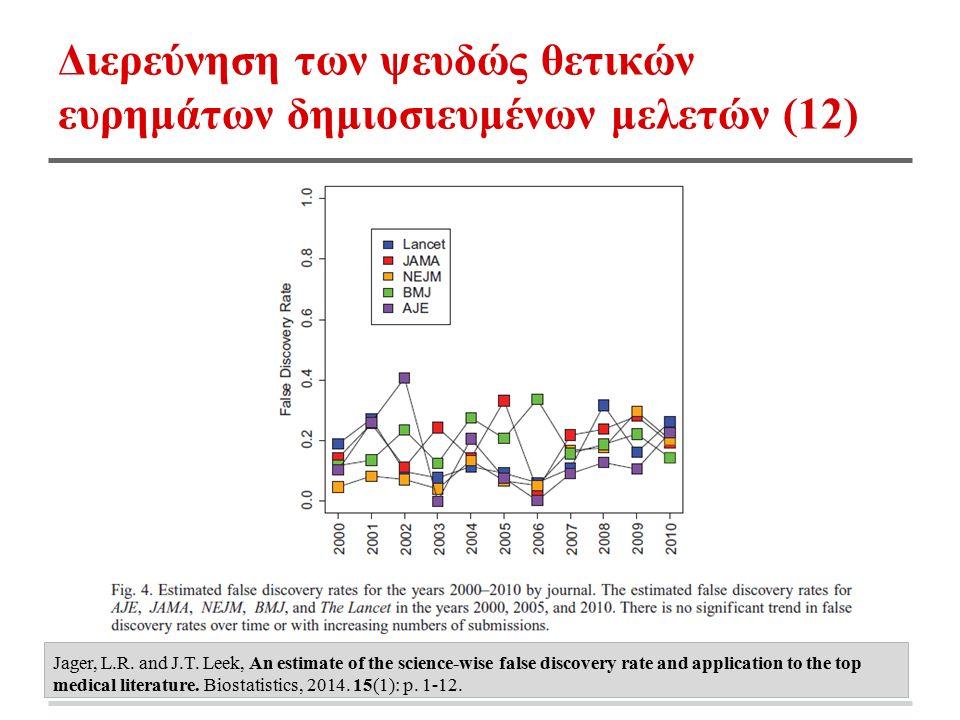 Διερεύνηση των ψευδώς θετικών ευρημάτων δημιοσιευμένων μελετών (12) Jager, L.R.