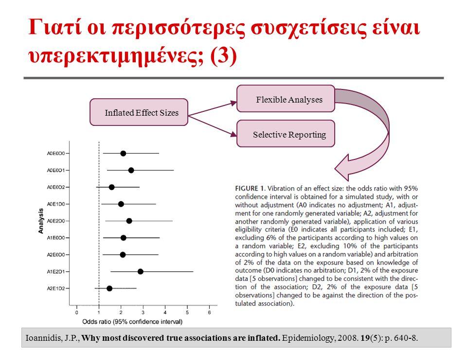 Γιατί οι περισσότερες συσχετίσεις είναι υπερεκτιμημένες; (3) Ioannidis, J.P., Why most discovered true associations are inflated. Epidemiology, 2008.