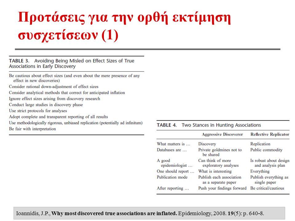 Προτάσεις για την ορθή εκτίμηση συσχετίσεων (1) Ioannidis, J.P., Why most discovered true associations are inflated. Epidemiology, 2008. 19(5): p. 640