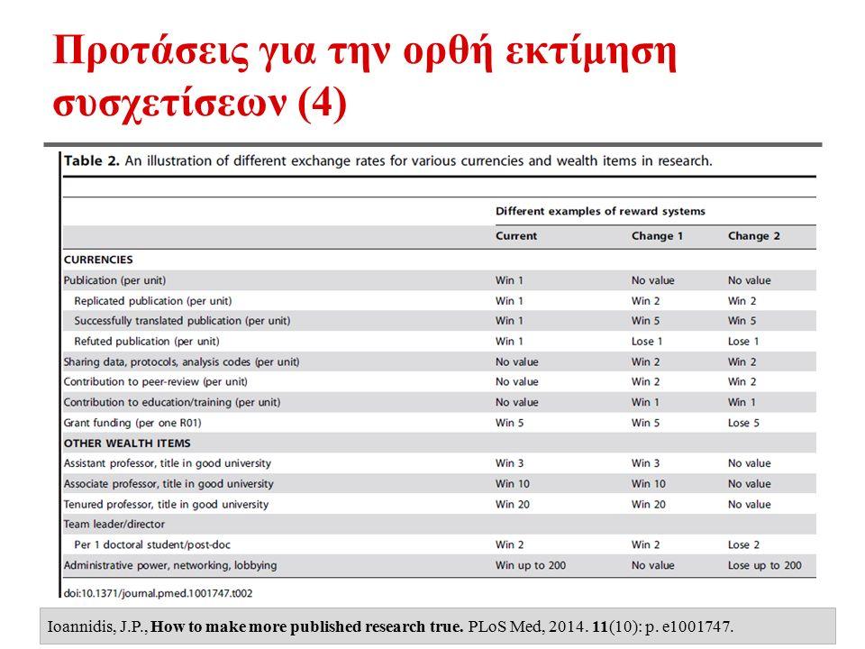 Προτάσεις για την ορθή εκτίμηση συσχετίσεων (4) Ioannidis, J.P., How to make more published research true. PLoS Med, 2014. 11(10): p. e1001747.