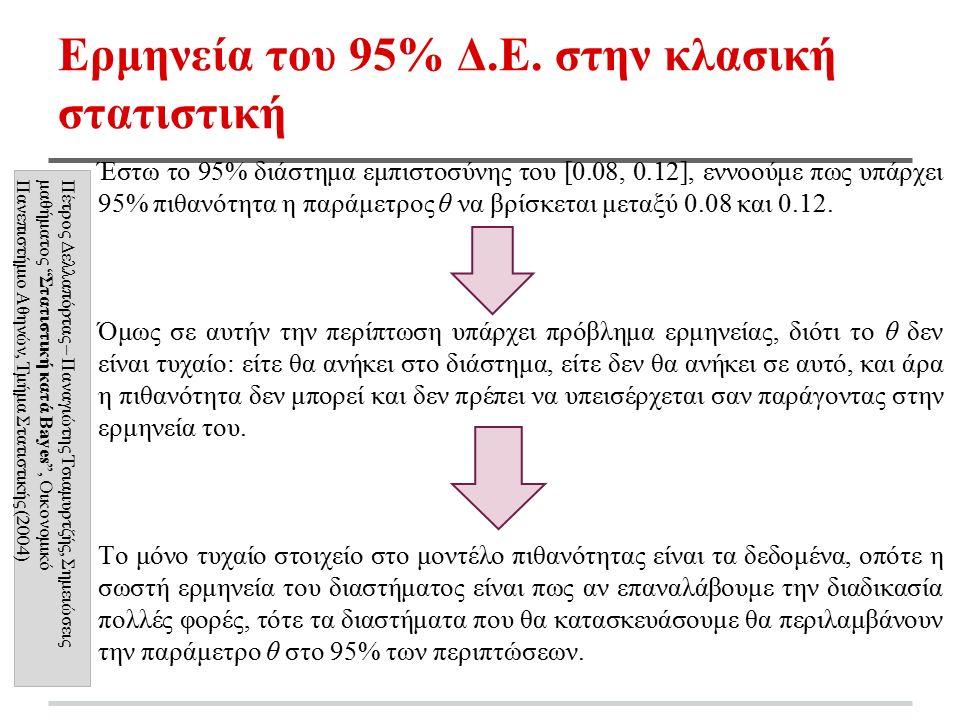 Ερμηνεία του 95% Δ.Ε. στην κλασική στατιστική Έστω το 95% διάστημα εμπιστοσύνης του [0.08, 0.12], εννοούμε πως υπάρχει 95% πιθανότητα η παράμετρος θ ν
