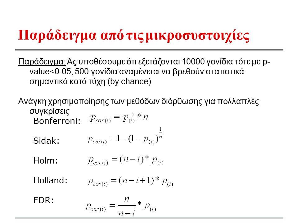 Παράδειγμα από τις μικροσυστοιχίες Παράδειγμα: Ας υποθέσουμε ότι εξετάζονται 10000 γονίδια τότε με p- value<0.05, 500 γονίδια αναμένεται να βρεθούν στατιστικά σημαντικά κατά τύχη (by chance) Ανάγκη χρησιμοποίησης των μεθόδων διόρθωσης για πολλαπλές συγκρίσεις Bonferroni: Sidak: Holm: Holland: FDR: