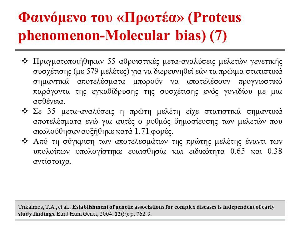 Φαινόμενο του «Πρωτέα» (Proteus phenomenon-Μolecular bias) (7) ❖ Πραγματοποιήθηκαν 55 αθροιστικές μετα-αναλύσεις μελετών γενετικής συσχέτισης (με 579 μελέτες) για να διερευνηθεί εάν τα πρώιμα στατιστικά σημαντικά αποτελέσματα μπορούν να αποτελέσουν προγνωστικό παράγοντα της εγκαθίδρυσης της συσχέτισης ενός γονιδίου με μια ασθένεια.