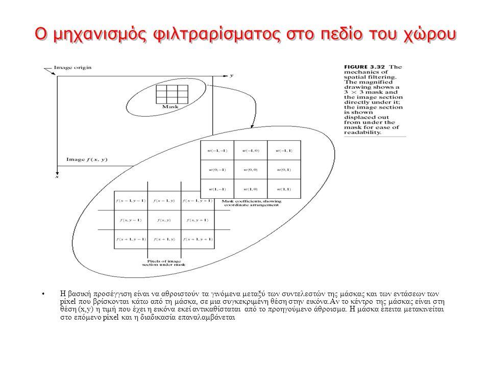 Ο μηχανισμός φιλτραρίσματος στο πεδίο του χώρου Η βασική προσέγγιση είναι να αθροιστούν τα γινόμενα μεταξύ των συντελεστών της μάσκας και των εντάσεων των pixel που βρίσκονται κάτω από τη μάσκα, σε μια συγκεκριμένη θέση στην εικόνα.Αν το κέντρο της μάσκας είναι στη θέση (x,y) η τιμή που έχει η εικόνα εκεί αντικαθίσταται από το προηγούμενο άθροισμα.