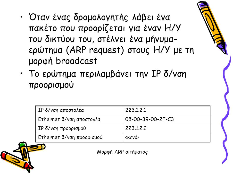 Όταν ένας δρομολογητής λάβει ένα πακέτο που προορίζεται για έναν Η/Υ του δικτύου του, στέλνει ένα μήνυμα- ερώτημα (ARP request) στους Η/Υ με τη μορφή broadcast Το ερώτημα περιλαμβάνει την ΙΡ δ/νση προορισμού ΙΡ δ/νση αποστολέα223.1.2.1 Ethernet δ/νση αποστολέα08-00-39-00-2F-C3 ΙΡ δ/νση προορισμού223.1.2.2 Ethernet δ/νση προορισμού Μορφή ARP αιτήματος