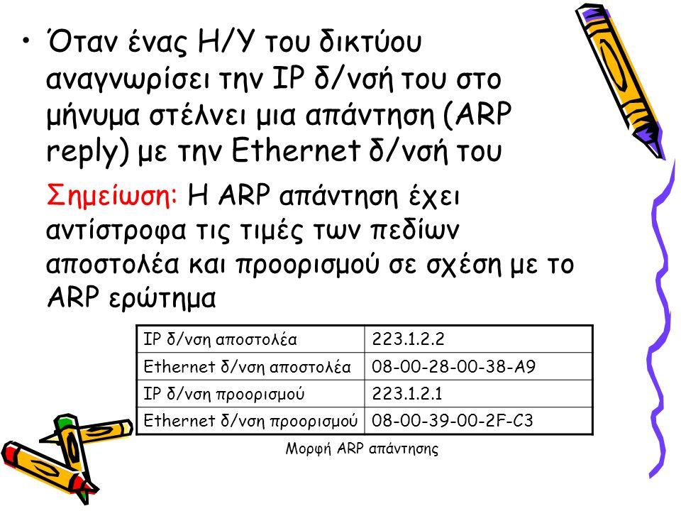 Όταν ένας Η/Υ του δικτύου αναγνωρίσει την ΙΡ δ/νσή του στο μήνυμα στέλνει μια απάντηση (ARP reply) με την Ethernet δ/νσή του Σημείωση: Η ARP απάντηση έχει αντίστροφα τις τιμές των πεδίων αποστολέα και προορισμού σε σχέση με το ARP ερώτημα ΙΡ δ/νση αποστολέα223.1.2.2 Ethernet δ/νση αποστολέα08-00-28-00-38-Α9 ΙΡ δ/νση προορισμού223.1.2.1 Ethernet δ/νση προορισμού08-00-39-00-2F-C3 Μορφή ARP απάντησης
