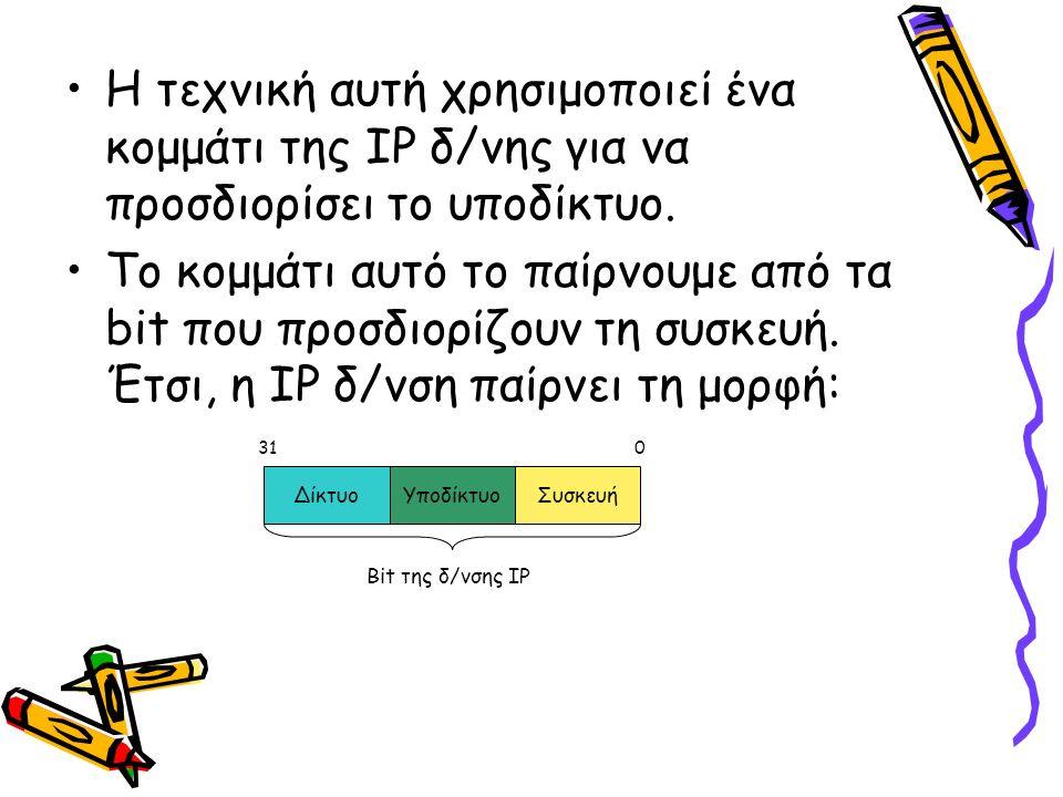 Η τεχνική αυτή χρησιμοποιεί ένα κομμάτι της ΙΡ δ/νης για να προσδιορίσει το υποδίκτυο.