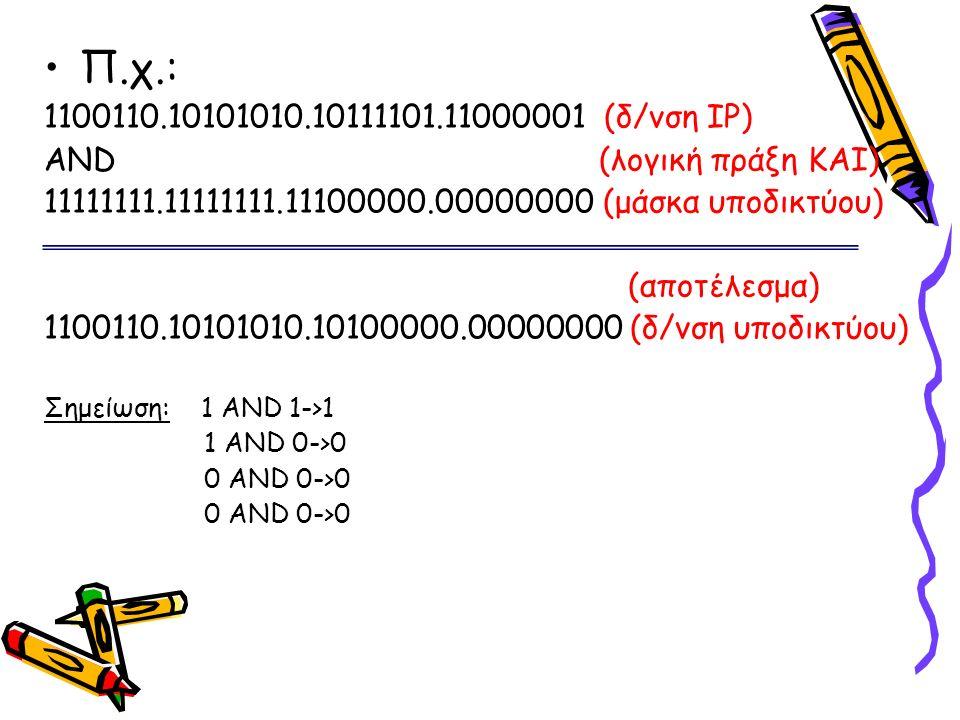Π.χ.: 1100110.10101010.10111101.11000001 (δ/νση ΙΡ) AND(λογική πράξη ΚΑΙ) 11111111.11111111.11100000.00000000 (μάσκα υποδικτύου) (αποτέλεσμα) 1100110.10101010.10100000.00000000 (δ/νση υποδικτύου) Σημείωση: 1 AND 1->1 1 AND 0->0 0 AND 0->0
