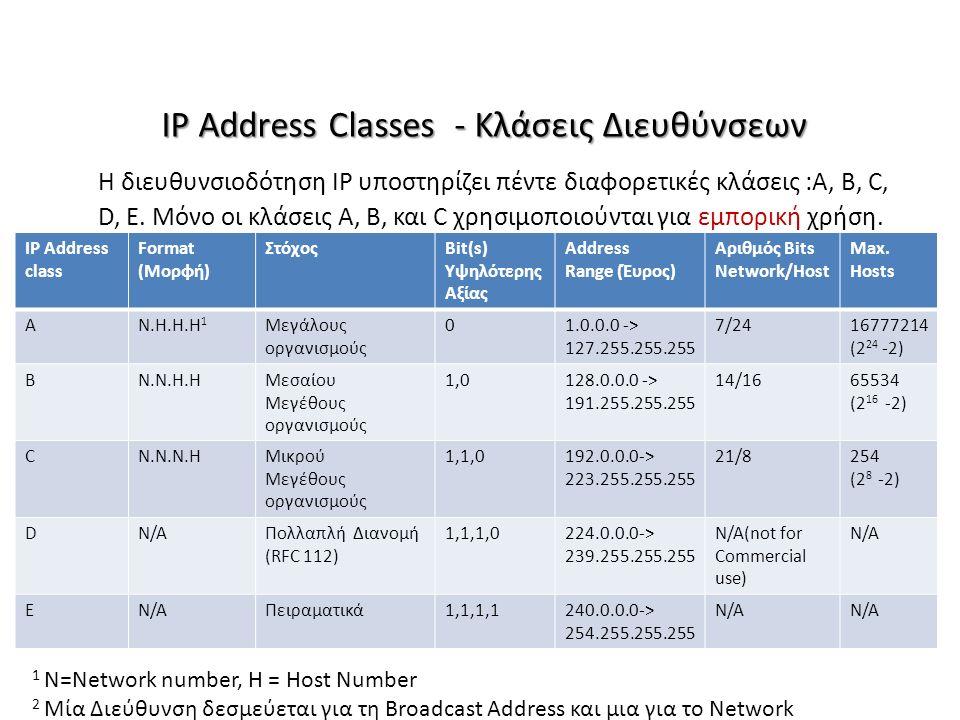 IP Address Classes - Κλάσεις Διευθύνσεων Η διευθυνσιοδότηση IP υποστηρίζει πέντε διαφορετικές κλάσεις :A, B, C, D, E. Μόνο οι κλάσεις A, B, και C χρησ