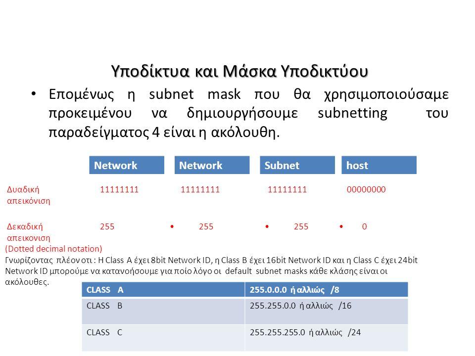 Υποδίκτυα και Μάσκα Υποδικτύου Επομένως η subnet mask που θα χρησιμοποιούσαμε προκειμένου να δημιουργήσουμε subnetting του παραδείγματος 4 είναι η ακόλουθη.