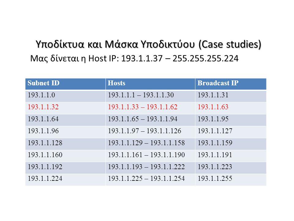 Υποδίκτυα και Μάσκα Υποδικτύου (Case studies) Μας δίνεται η Host IP: 193.1.1.37 – 255.255.255.224 Subnet IDHostsBroadcast IP 193.1.1.0193.1.1.1 – 193.1.1.30193.1.1.31 193.1.1.32193.1.1.33 – 193.1.1.62193.1.1.63 193.1.1.64193.1.1.65 – 193.1.1.94193.1.1.95 193.1.1.96193.1.1.97 – 193.1.1.126193.1.1.127 193.1.1.128193.1.1.129 – 193.1.1.158193.1.1.159 193.1.1.160193.1.1.161 – 193.1.1.190193.1.1.191 193.1.1.192193.1.1.193 – 193.1.1.222193.1.1.223 193.1.1.224193.1.1.225 – 193.1.1.254193.1.1.255