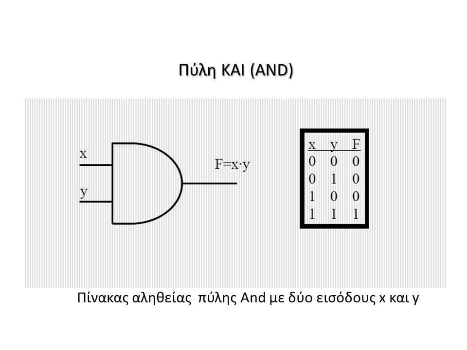 Πύλη ΚΑΙ (AND) Πππ Πίνακας αληθείας πύλης Αnd με δύο εισόδους x και y