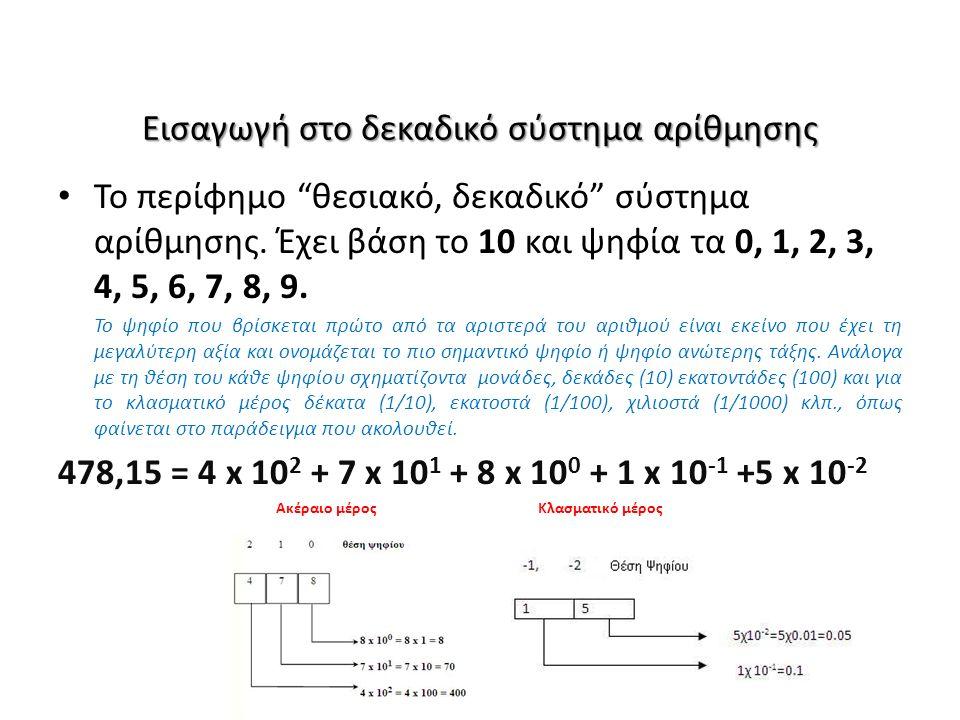 """Εισαγωγή στο δεκαδικό σύστημα αρίθμησης Το περίφημο """"θεσιακό, δεκαδικό"""" σύστημα αρίθμησης. Έχει βάση το 10 και ψηφία τα 0, 1, 2, 3, 4, 5, 6, 7, 8, 9."""