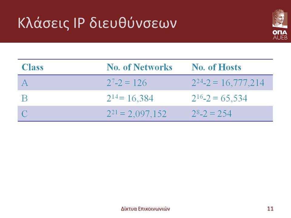 Κλάσεις IP διευθύνσεων Δίκτυα Επικοινωνιών 11