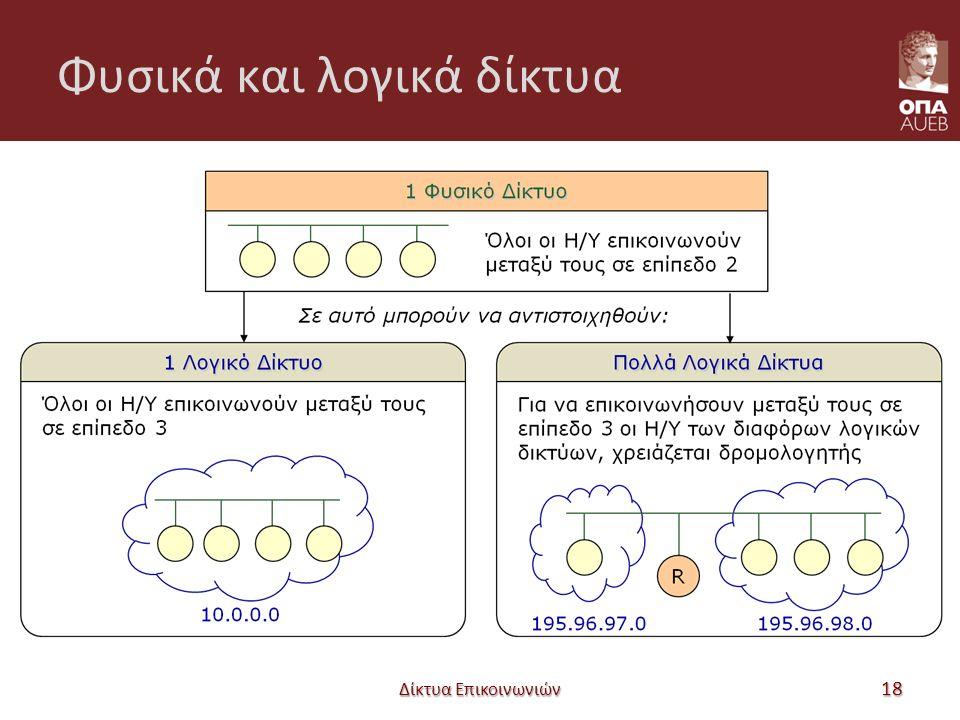 Φυσικά και λογικά δίκτυα Δίκτυα Επικοινωνιών 18