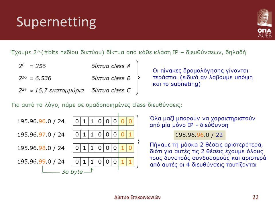 Supernetting Δίκτυα Επικοινωνιών 22