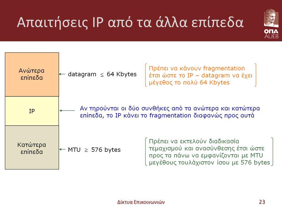 Απαιτήσεις IP από τα άλλα επίπεδα Δίκτυα Επικοινωνιών 23