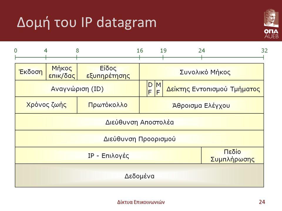 Δομή του IP datagram Δίκτυα Επικοινωνιών 24