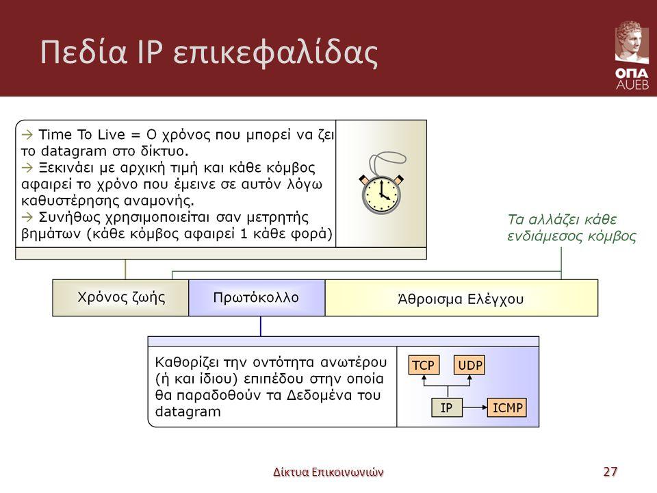 Πεδία IP επικεφαλίδας Δίκτυα Επικοινωνιών 27
