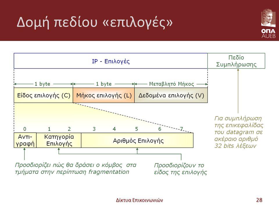 Δομή πεδίου «επιλογές» Δίκτυα Επικοινωνιών 28