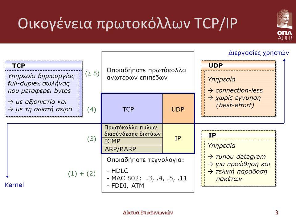 Οικογένεια πρωτοκόλλων TCP/IP Δίκτυα Επικοινωνιών 3