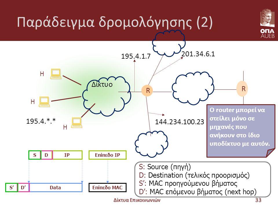 Παράδειγμα δρομολόγησης (2) Δίκτυα Επικοινωνιών 33   Η Η  Η R R 195.4.*.* Δίκτυο 195.4.1.7 201.34.6.1 144.234.100.23 Ο router μπορεί να στείλει μόνο σε μηχανές που ανήκουν στο ίδιο υποδίκτυο με αυτόν.