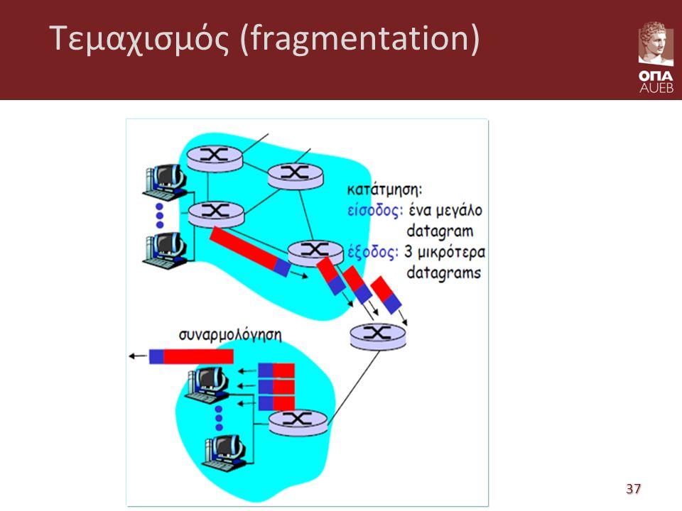37 Τεμαχισμός (fragmentation)