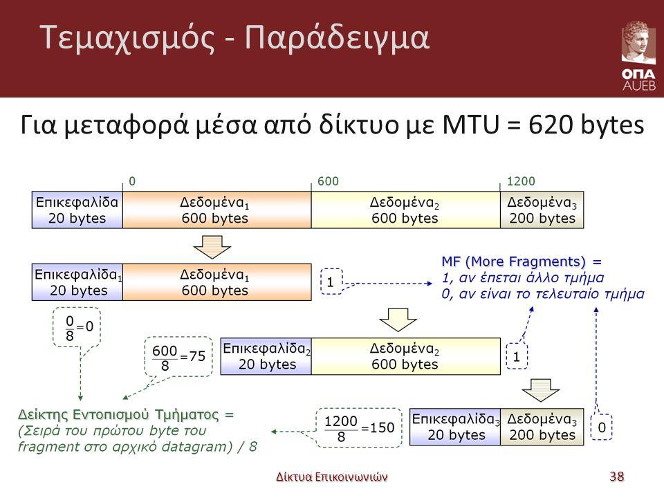 Δίκτυα Επικοινωνιών 38 Τεμαχισμός - Παράδειγμα Για μεταφορά μέσα από δίκτυο με MTU = 620 bytes