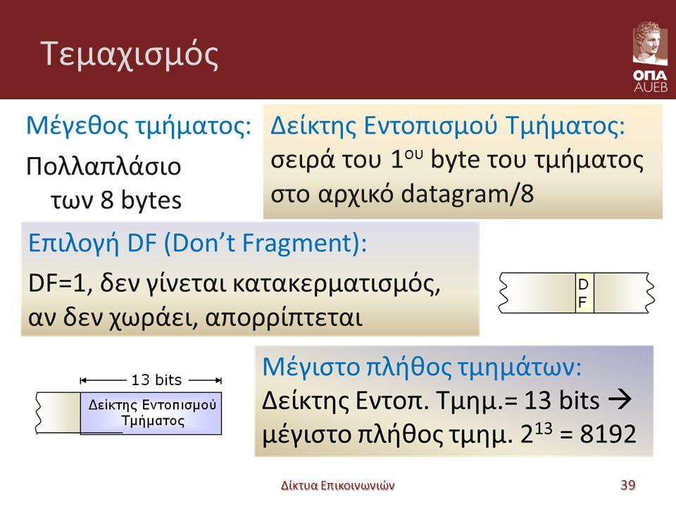 Τεμαχισμός Δίκτυα Επικοινωνιών 39 Μέγεθος τμήματος: Πολλαπλάσιο των 8 bytes Δείκτης Εντοπισμού Τμήματος: σειρά του 1 ου byte του τμήματος στο αρχικό datagram/8
