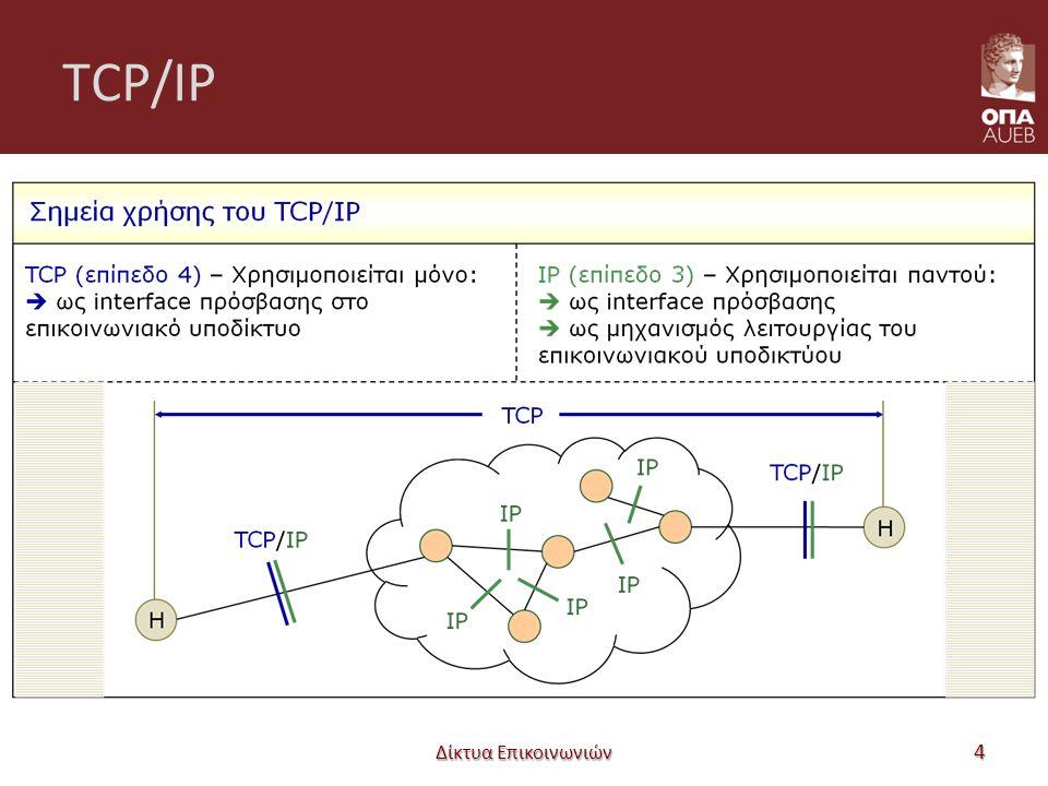 Πεδία IP επικεφαλίδας Δίκτυα Επικοινωνιών 25